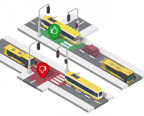 einfach Verkehrsqualität bewerten